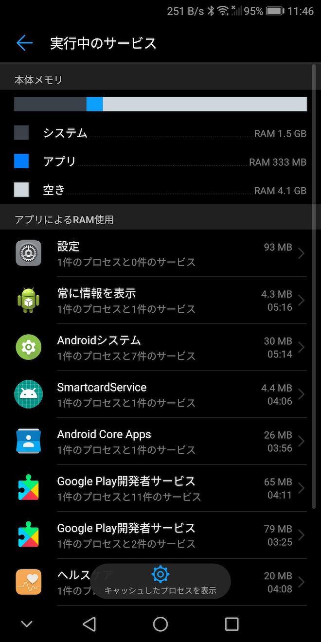 アップデート前(Android 8.0.0)の頃の方が使用メモリは少なかった?