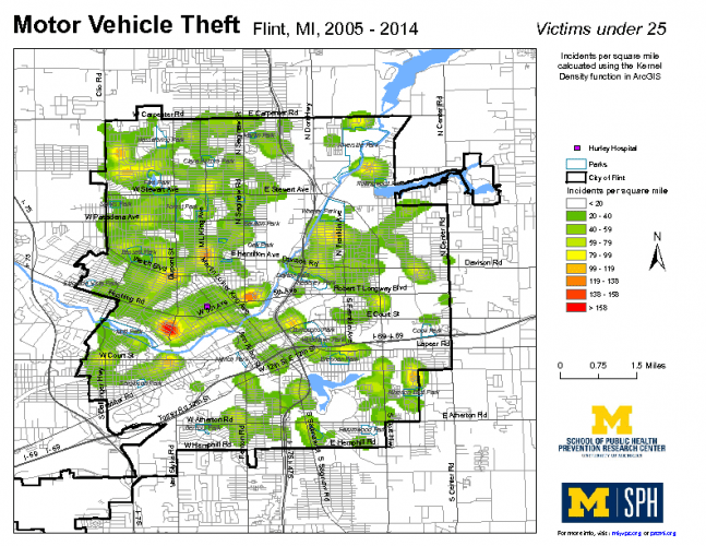 Motor Vehicle Theft, Victims under 25 (2005-2014)