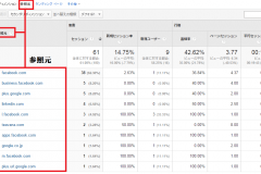 Google+ Analytics Refer Sites1