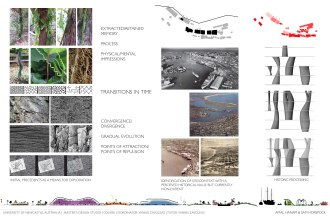 HANAPI_HORSPOOL_ARBE6221_FINAL_ASSIGNMENT_POSTERS-2