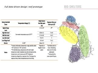 Microsoft PowerPoint - design philosophy 05