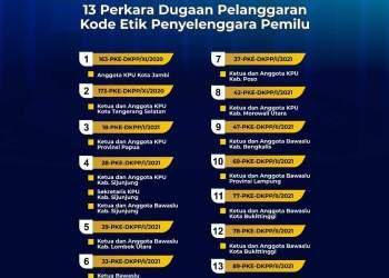 Sumber Foto : Facebook Dewan Kehormatan Penyelenggara Pemilu Republik Indonesia