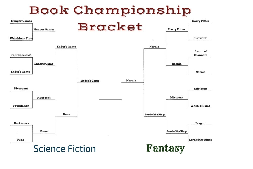 book championship bracket