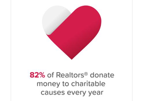 Realtors and Charity
