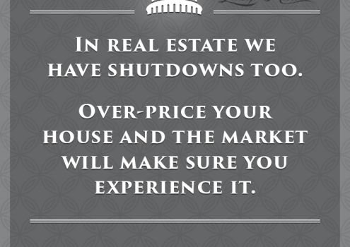 Shutdowns in Real Estate