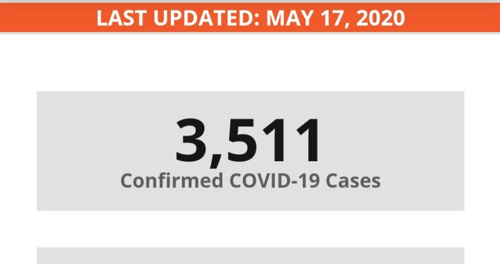 News Update: San Bernardino County, CA: COVID-19 Information; Positive Cases: 3,511 and Deaths: 155.