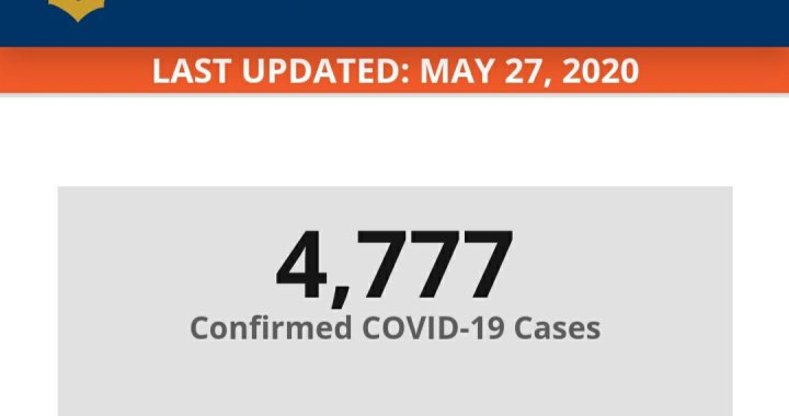 News Update: San Bernardino County, CA: COVID-19 Information; Positive Cases: 4,777 and Deaths: 183.