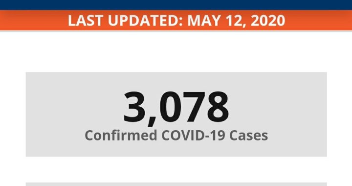 News Update: San Bernardino County, CA: COVID-19 Information; Positive Cases: 3,078 and Deaths: 120.