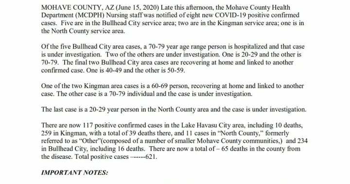 News Update: Mohave County, AZ: COVID-19 Information; Positive Cases: 621; Recovered Cases: 185; and Deaths: 65.