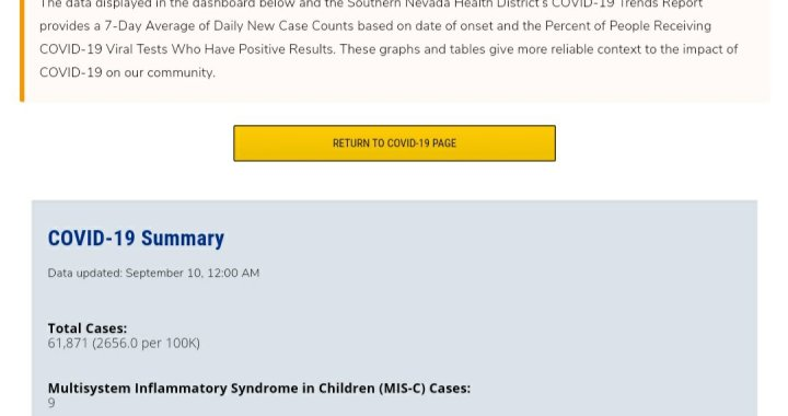 News Update: Clark County, NV: COVID-19 Information; Positive Cases: 61,871; Multisystem Inflammatory Syndrome in Children: 9; Hospitalizations: 5,431; and Deaths: 1,240.