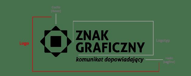 Logo okręgu – konkurs