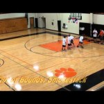 Primary School Basketball Drills & Concepts