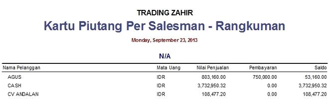 Alur Transaksi Pembelian Zahir Accounting Blog