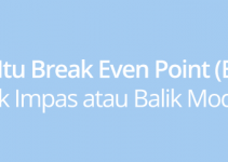 Break Even Point