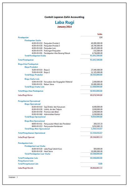 Ini Dia Jenis Laporan Keuangan Yang Dibutuhkan Untuk Usaha Anda Zahir Accounting Blog