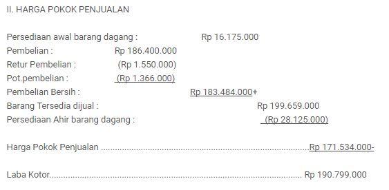 Laporan Keuangan Income Statement