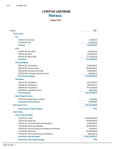 Contoh Laporan Keuangan Perusahaan Dagang Sederhana Pdf Kumpulan Contoh Laporan
