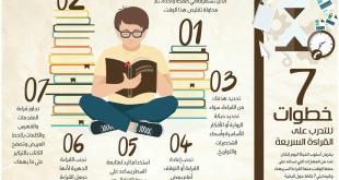 التطوير الشخصي - سبع خطوات للتدرب على القراءة السريعة وتطويرها لديك