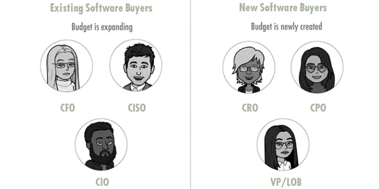 software buyers - comparison chart