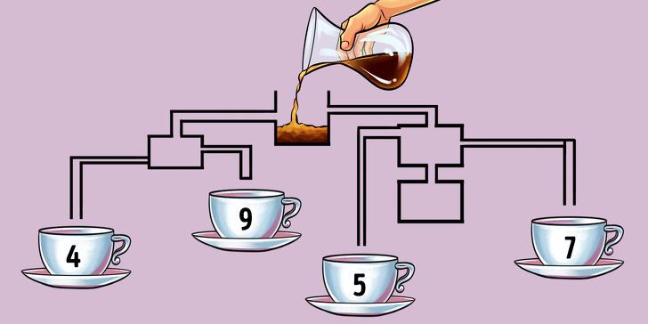 загадка с кафе