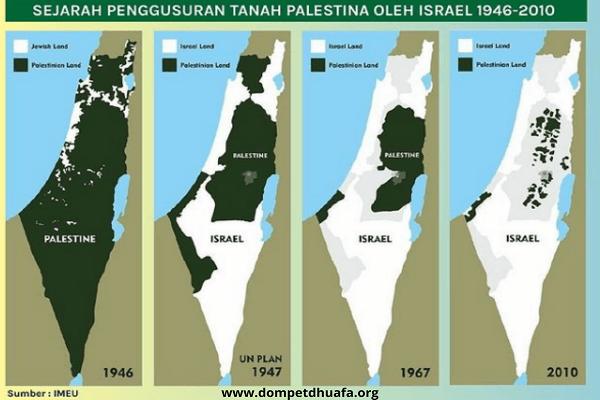 Sejarah Penjajahan Palestina