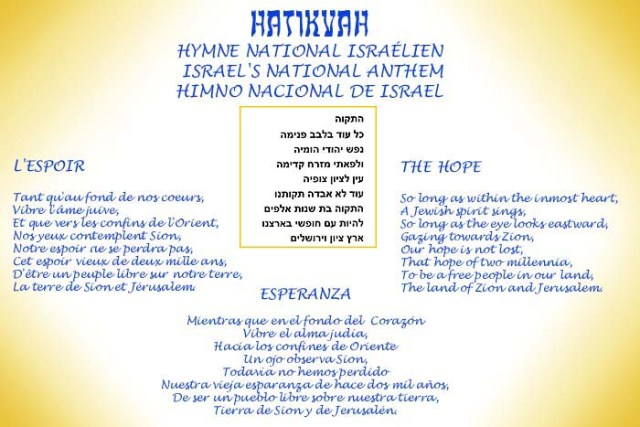 Hatikvah, traductions