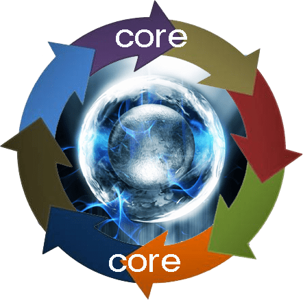 core-values1