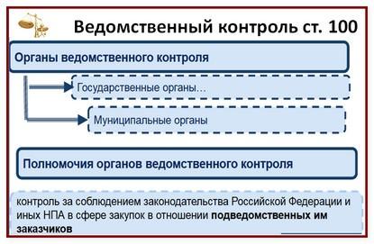 Ведомственный контроль