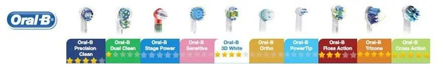 Rezerve periute de dinti electrice oral-B