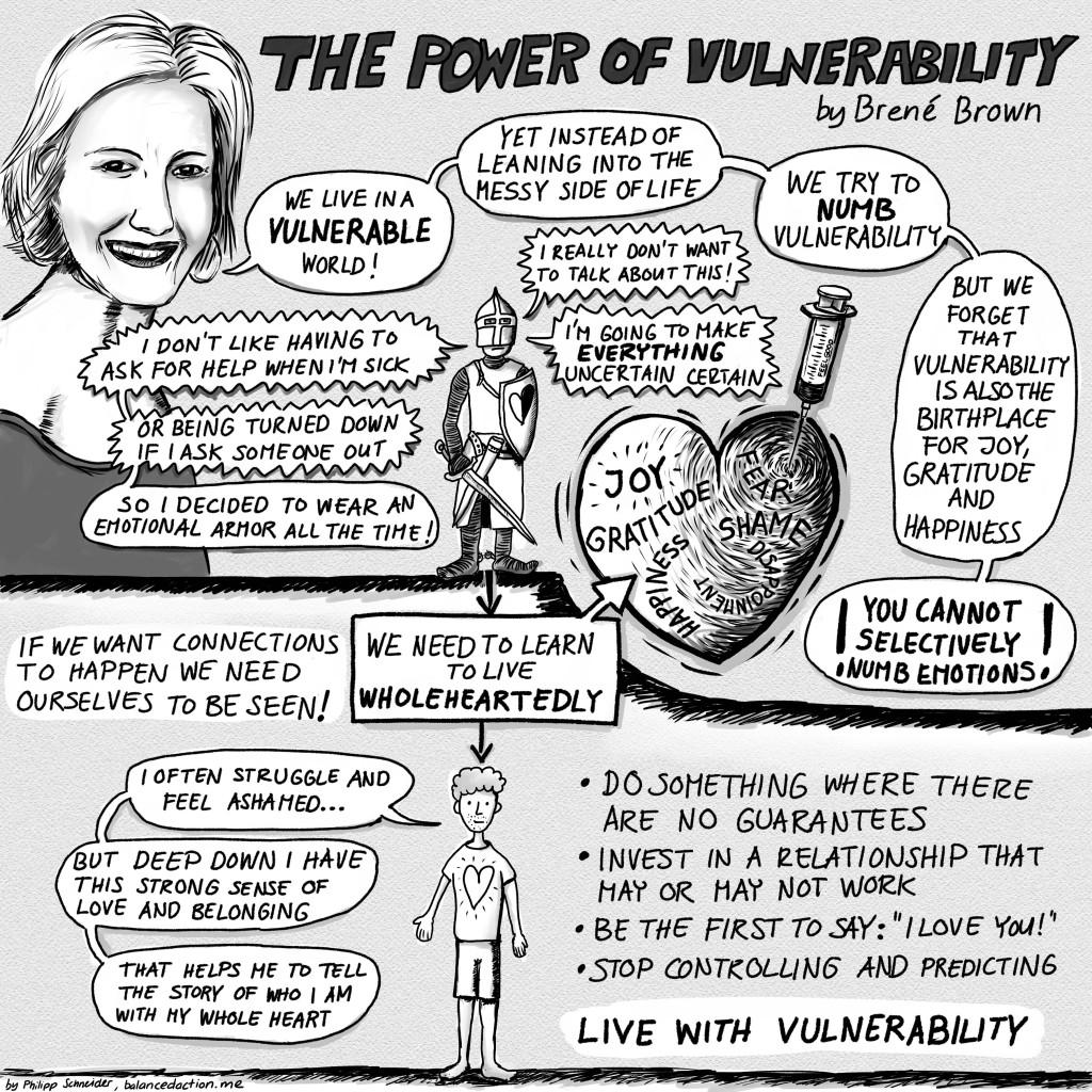 Brene Brown On Vulnerability