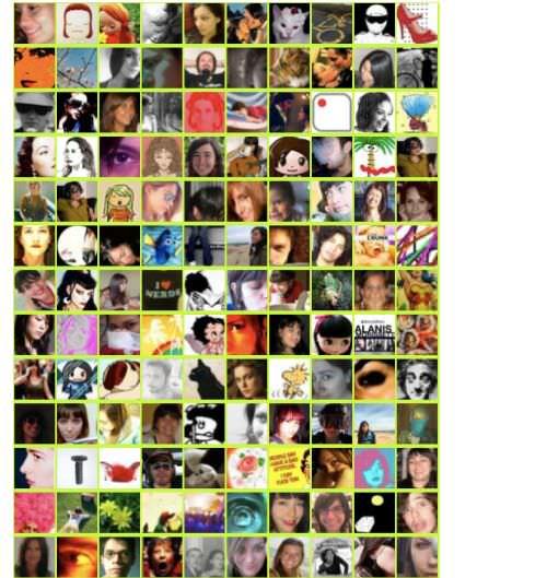 avatars2008