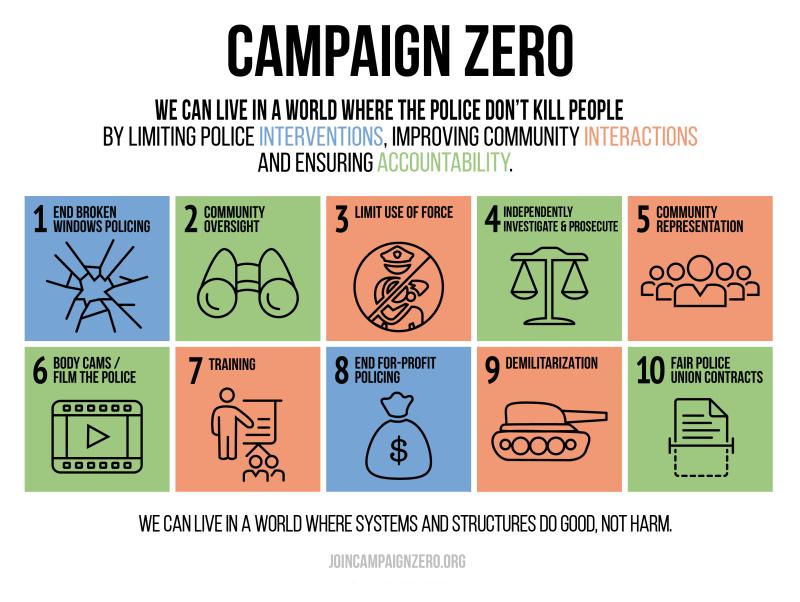 Campaign Zero