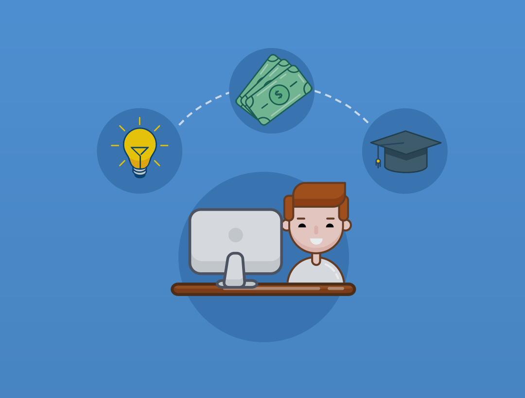 Yes, You Should Pay Your Employees to Learn - Zao.is WordPress Web ...