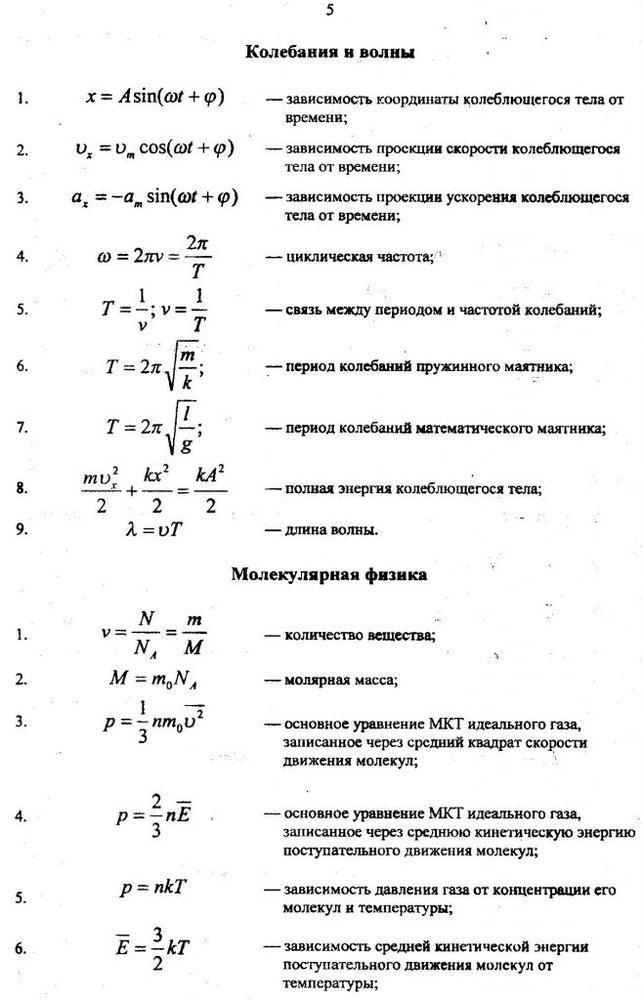 Все формулы для решений задач по физике как решить задачу животноводческая ферма