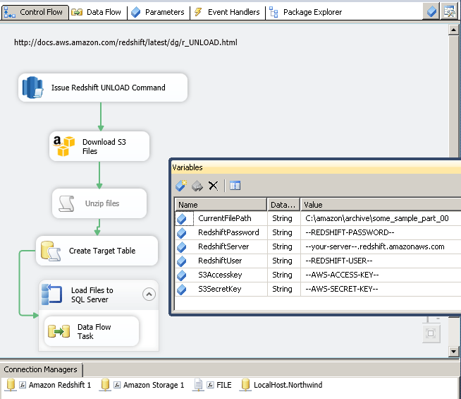 Extract / Unload Redshift data into SQL Server using SSIS