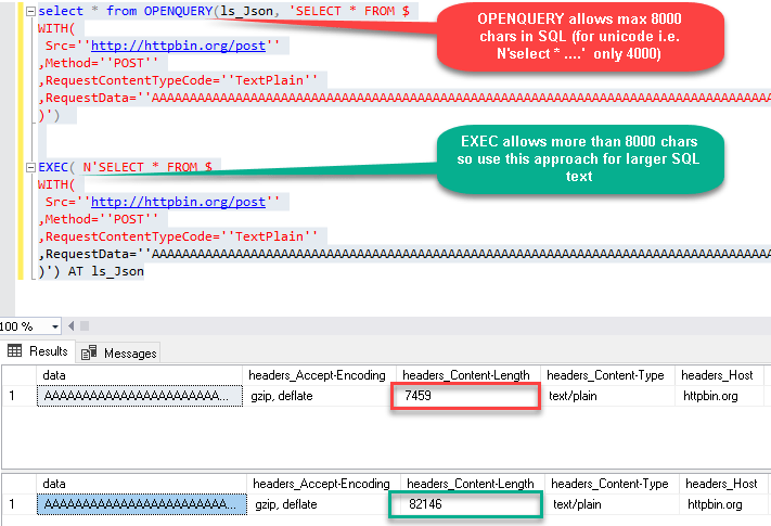 SQL Server OPENQUERY vs EXEC for Linked Server - Handling Larger SQL Text (More than 8000 chars)