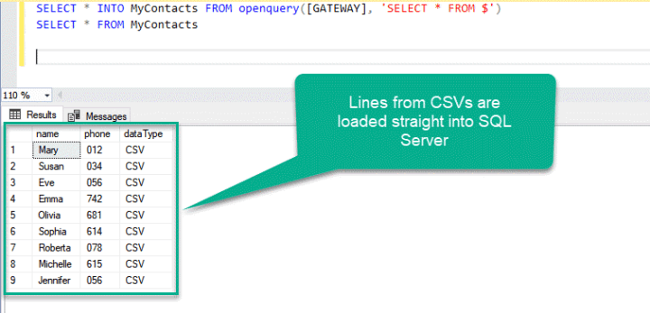 The results of loading many CSVs from Amazon S3 bucket into SQL Server
