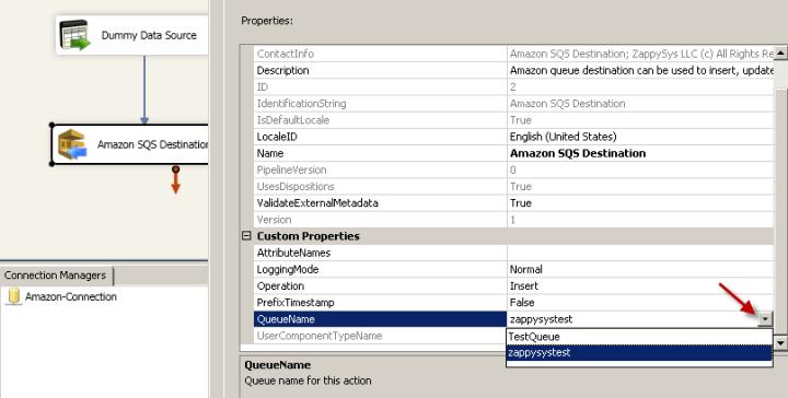SSIS Amazon SQS Destination – Component Properties