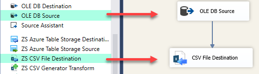 SSIS OLE DB Source and CSV File Destination - Drag and Drop