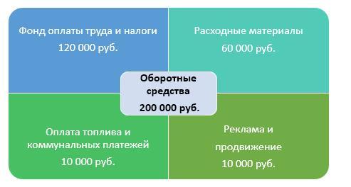 mano akcijų pasirinkimo sandorių skaičiuoklė