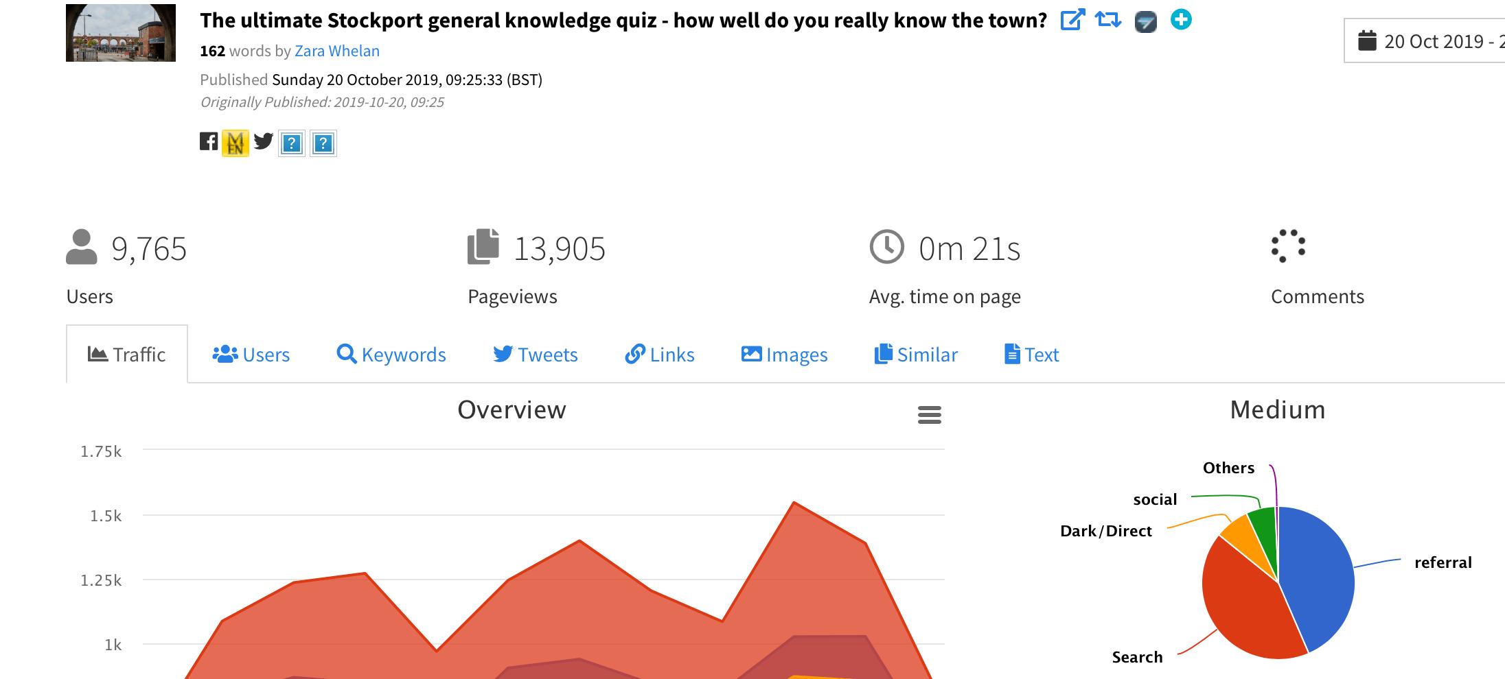 Interactive General Knowledge Quiz