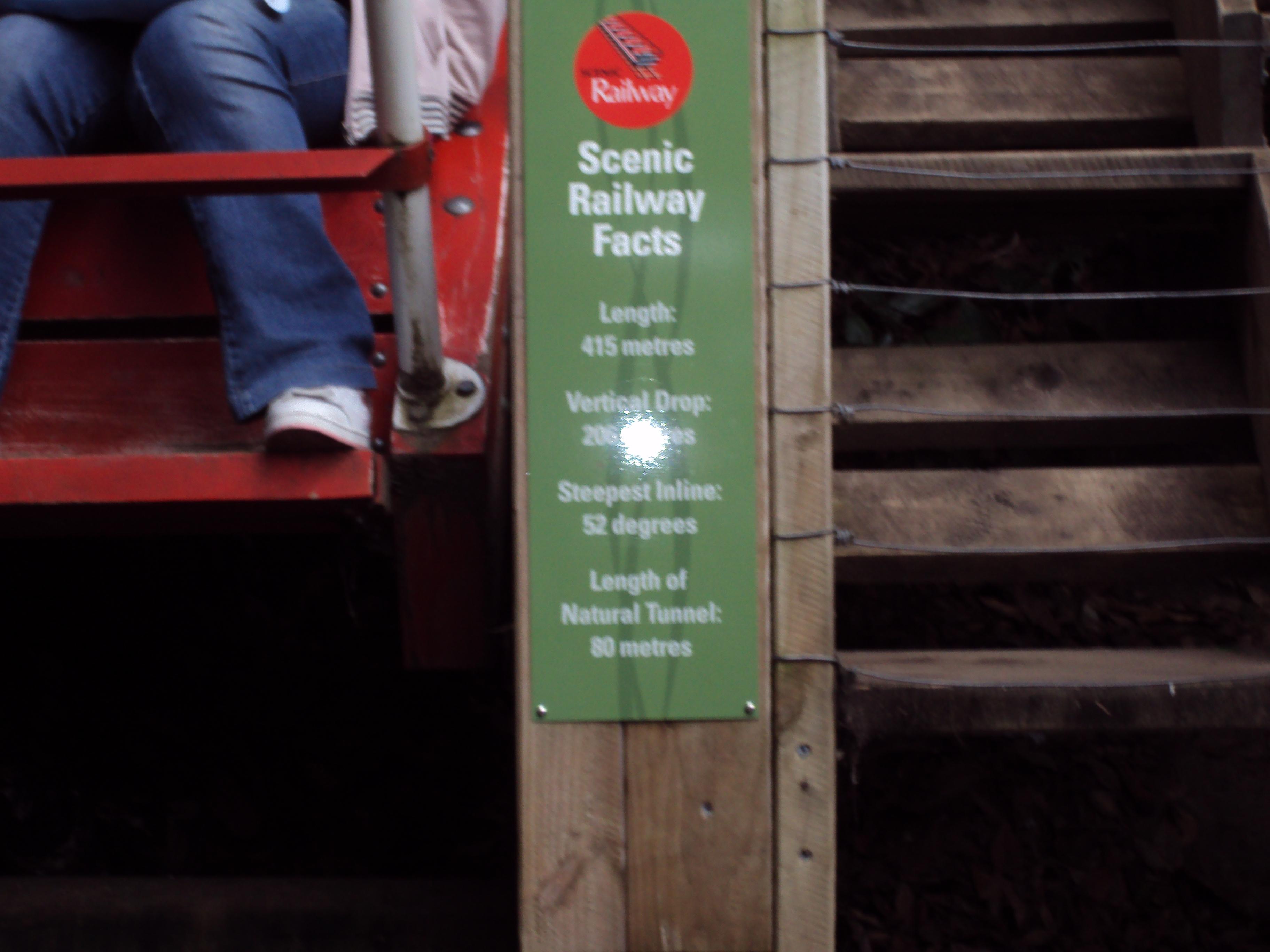 Railway Fun Facts
