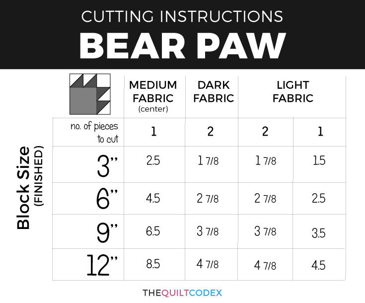 cutting chart bear quilt block