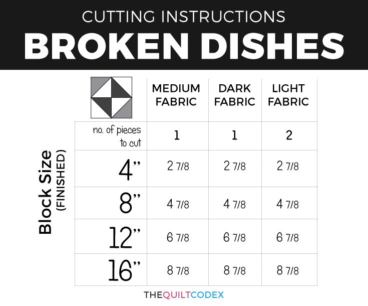 Cutting chart Broken Dishes quilt block
