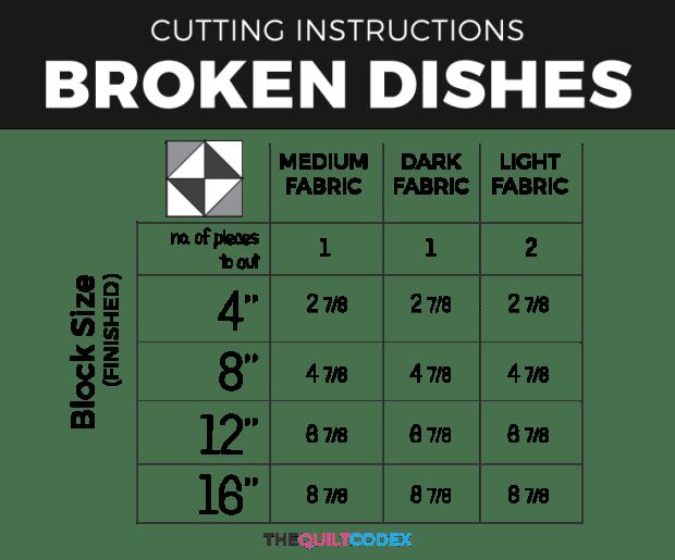 Cutting chart Broken Dishes quilt block