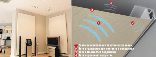 Тканевые-натяжные-потолки-Описание-особенности-и-виды-тканевых-натяжных-потолков-21
