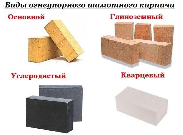 Шамотный-кирпич-Описание-особенности-применение-и-цена-шамотного-кирпича-3