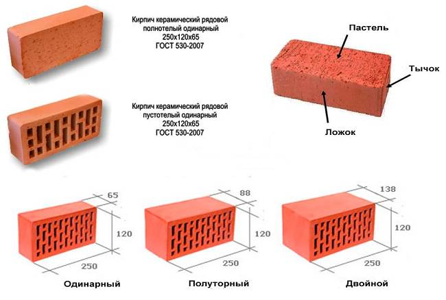 Керамический-кирпич-Характеристики-виды-применение-и-цена-керамического-кирпича-1
