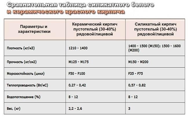 Керамический-кирпич-Характеристики-виды-применение-и-цена-керамического-кирпича-3