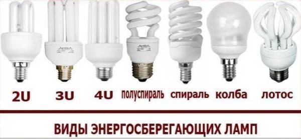 Энергосберегающие-лампы-Описание-характеристики-цены-и-как-выбрать-8